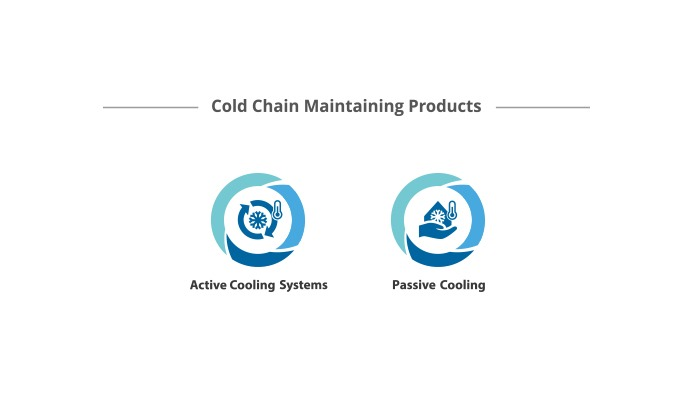 Cold Chain Maintaining Products