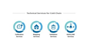 Innovative Cold Chain technologies