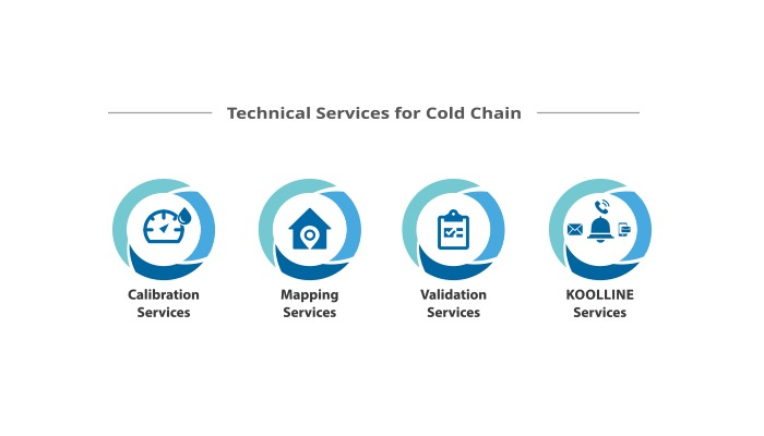 Cold Chain Technical Services